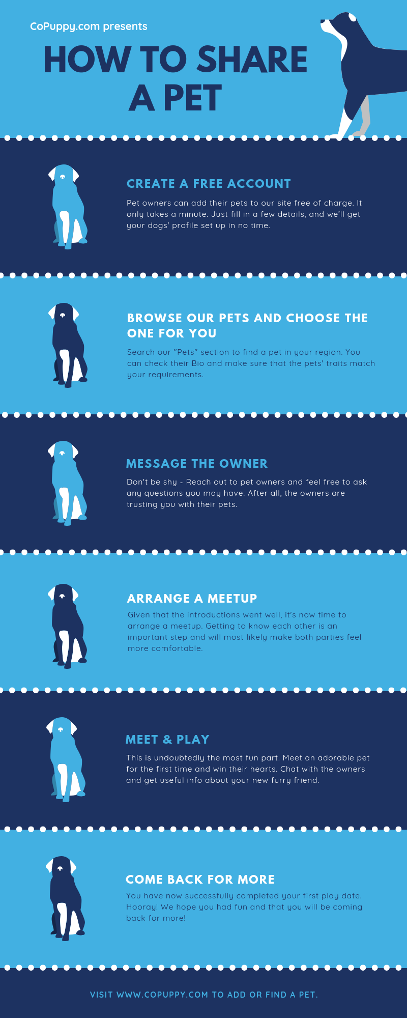 copuppy how to share a pet